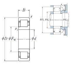 105 mm x 260 mm x 60 mm  NSK NJ 421 cylindrical roller bearings