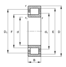 105 mm x 260 mm x 60 mm  FAG NJ421-M1 cylindrical roller bearings