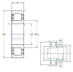 100 mm x 180 mm x 34 mm  NSK NJ220EM cylindrical roller bearings
