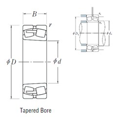 260 mm x 440 mm x 144 mm  NSK 23152CAKE4 spherical roller bearings