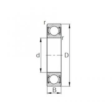 80 mm x 170 mm x 39 mm  CYSD 6316-2RS deep groove ball bearings