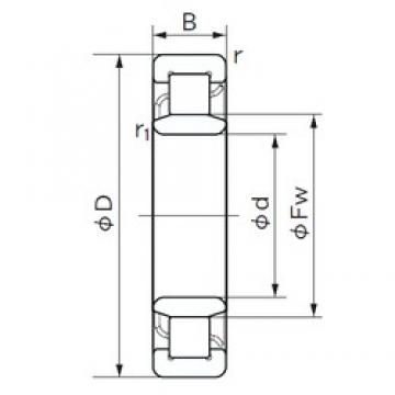 105 mm x 260 mm x 60 mm  NACHI NU 421 cylindrical roller bearings