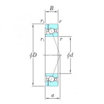 110 mm x 150 mm x 20 mm  KOYO 3NCHAF922CA angular contact ball bearings