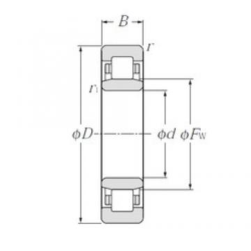 90 mm x 225 mm x 54 mm  CYSD NU418 cylindrical roller bearings