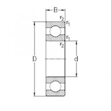55 mm x 72 mm x 9 mm  NKE 61811 deep groove ball bearings