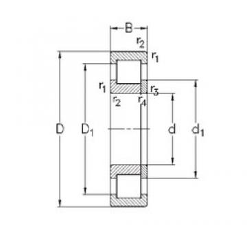 90 mm x 225 mm x 54 mm  NKE NUP418-M cylindrical roller bearings