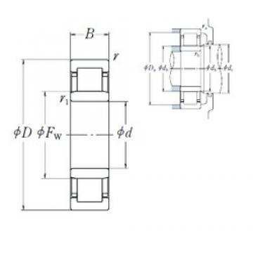 75 mm x 160 mm x 37 mm  NSK NU 315 cylindrical roller bearings