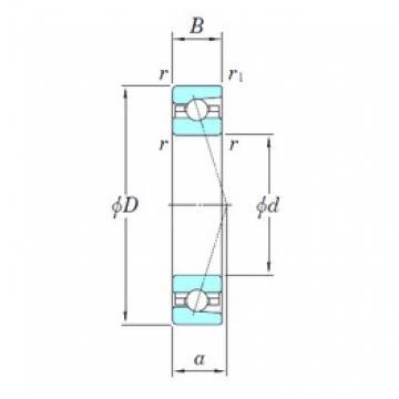 110 mm x 150 mm x 20 mm  KOYO 3NCHAC922C angular contact ball bearings